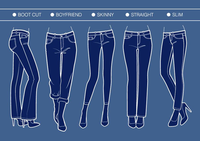 forme de jeans