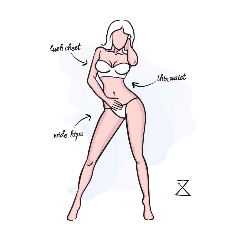 morphologie en X